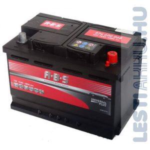 ABS Universal Plus Autó Akkumulátor 12V 74Ah 680A Jobb+