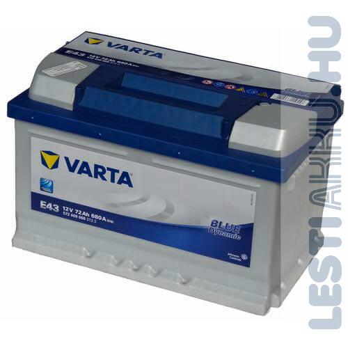 VARTA E43 Blue Dynamic Autó Akkumulátor 12V 72Ah 680A Jobb+ (572409068)