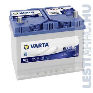 VARTA N72 Blue Dynamic EFB Autó Akkumulátor 12V 72Ah 760A Japán Jobb+ (572501076)
