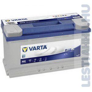 VARTA N95 Blue Dynamic EFB Autó Akkumulátor 12V 95Ah 850A Jobb+ (595500085)